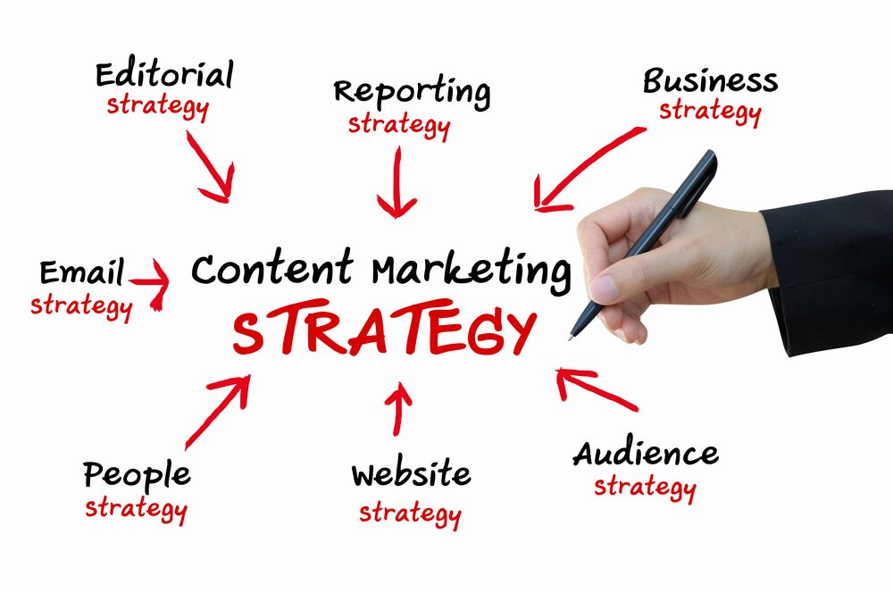 little rock content marketing